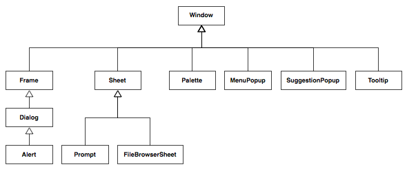 Windows apache pivot ccuart Image collections